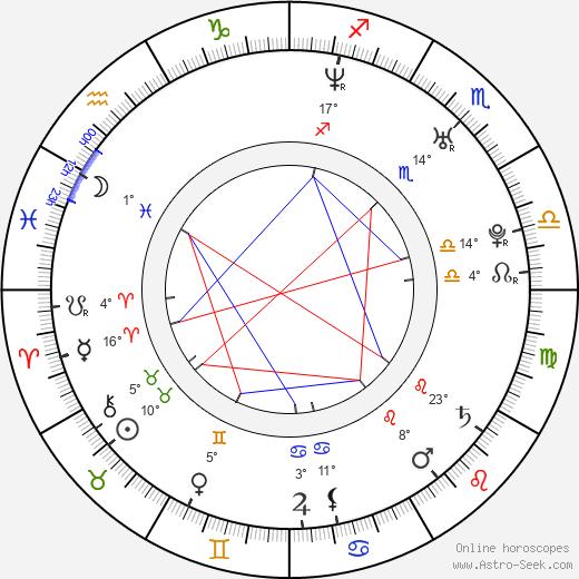 Davorka Tovilo birth chart, biography, wikipedia 2019, 2020