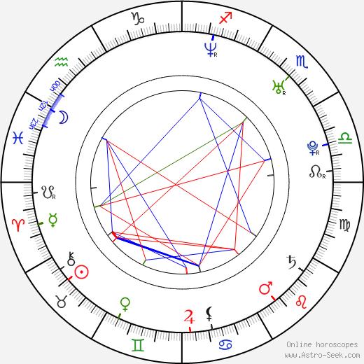 Davorka Tovilo astro natal birth chart, Davorka Tovilo horoscope, astrology
