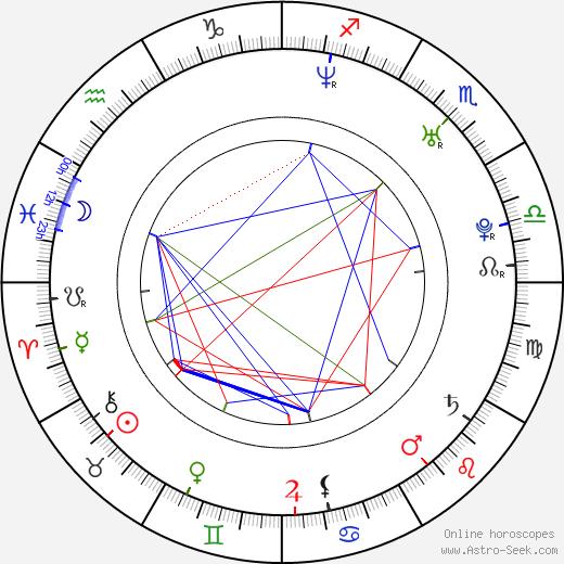 Denyce Lawton день рождения гороскоп, Denyce Lawton Натальная карта онлайн
