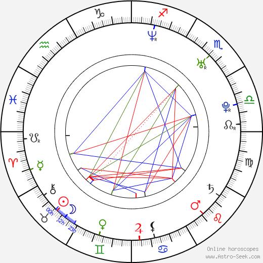 Edwin Freeman день рождения гороскоп, Edwin Freeman Натальная карта онлайн