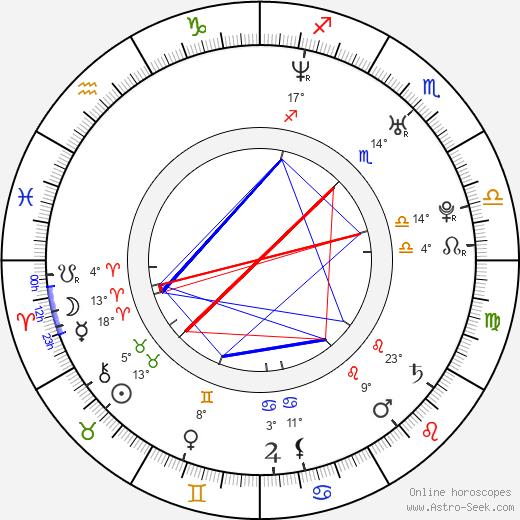 Erin Andrews birth chart, biography, wikipedia 2019, 2020