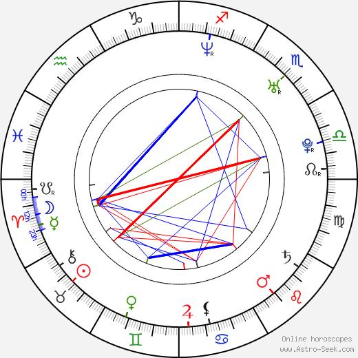 Erin Andrews astro natal birth chart, Erin Andrews horoscope, astrology