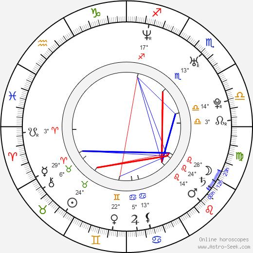 Flavia Gleske birth chart, biography, wikipedia 2020, 2021