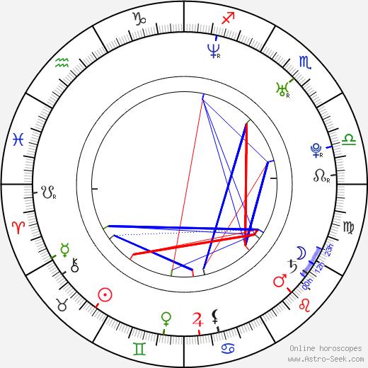 Flavia Gleske birth chart, Flavia Gleske astro natal horoscope, astrology