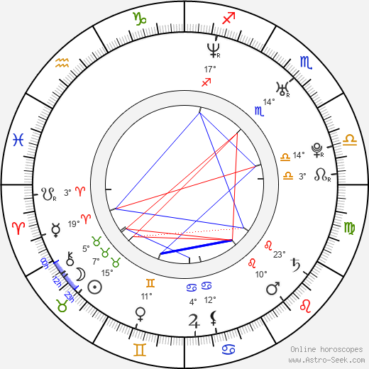 Florian Böhm birth chart, biography, wikipedia 2018, 2019