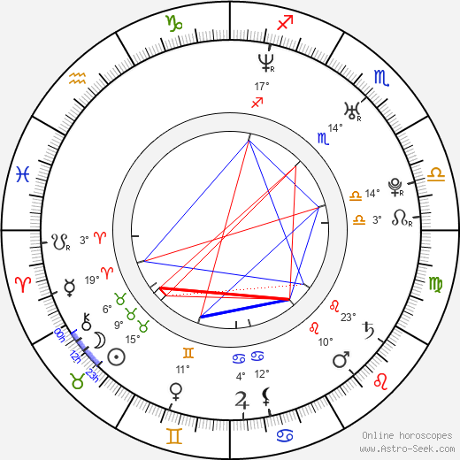 Gregori J. Martin birth chart, biography, wikipedia 2018, 2019