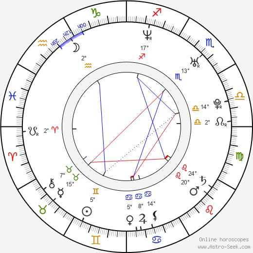 Jaheim birth chart, biography, wikipedia 2020, 2021