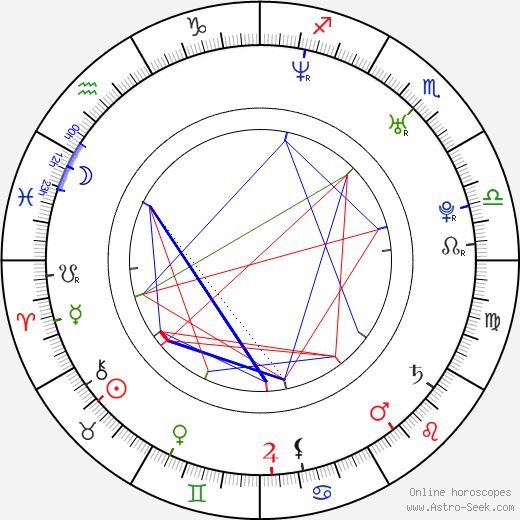 James Badge Dale birth chart, James Badge Dale astro natal horoscope, astrology