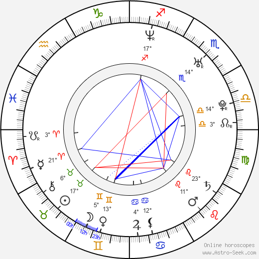 Josie Maran birth chart, biography, wikipedia 2019, 2020