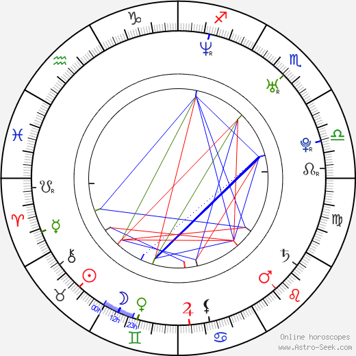 Josie Maran astro natal birth chart, Josie Maran horoscope, astrology