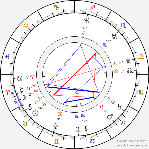 Juan Jose Meza-Leon birth chart, biography, wikipedia 2019, 2020
