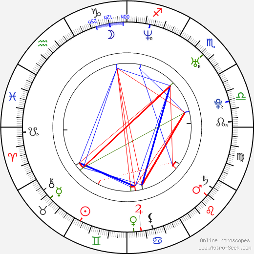 Jung-Jin Lee birth chart, Jung-Jin Lee astro natal horoscope, astrology