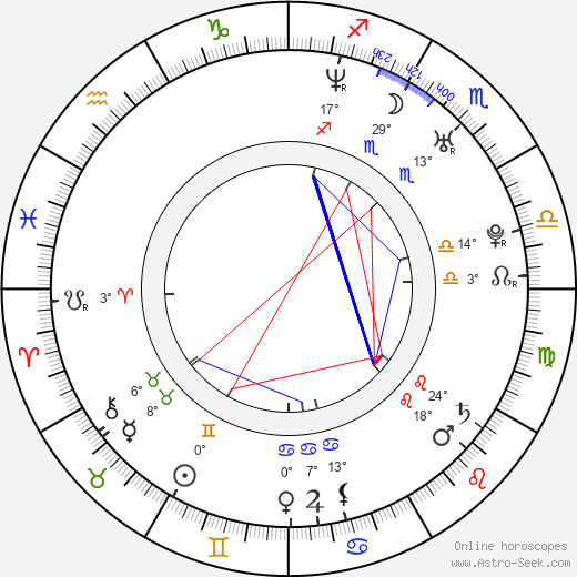 Katie Price birth chart, biography, wikipedia 2018, 2019