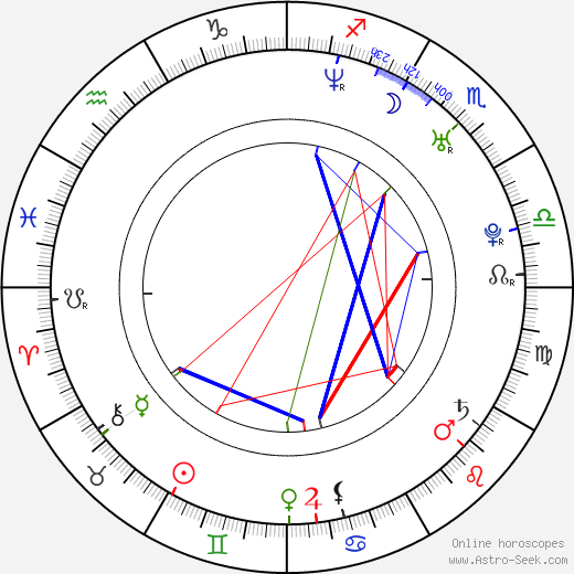 Katie Price astro natal birth chart, Katie Price horoscope, astrology