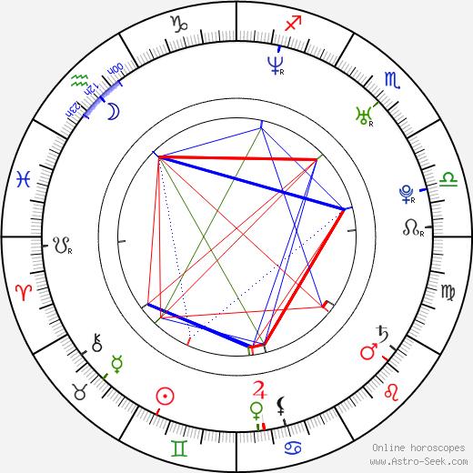 Kelly Schwarze tema natale, oroscopo, Kelly Schwarze oroscopi gratuiti, astrologia