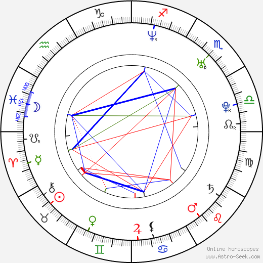 Lenka Jelinková день рождения гороскоп, Lenka Jelinková Натальная карта онлайн