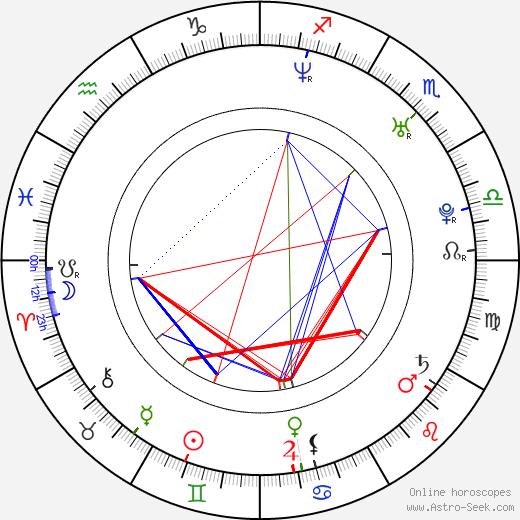 Liraz Charhi birth chart, Liraz Charhi astro natal horoscope, astrology