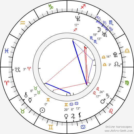 Lisette Morelos birth chart, biography, wikipedia 2019, 2020