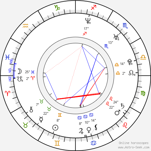 Martin Rother birth chart, biography, wikipedia 2019, 2020