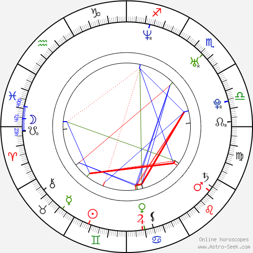 Martin Rother astro natal birth chart, Martin Rother horoscope, astrology