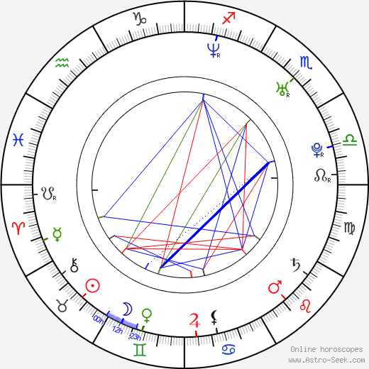 Matthew Davis astro natal birth chart, Matthew Davis horoscope, astrology