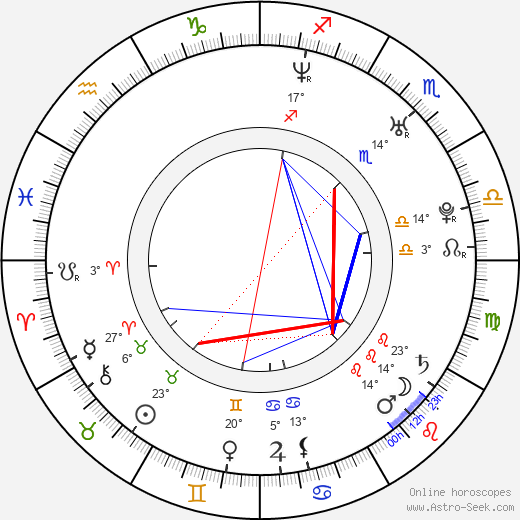 Mercè Llorens birth chart, biography, wikipedia 2018, 2019