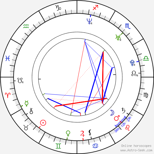 Mercè Llorens astro natal birth chart, Mercè Llorens horoscope, astrology