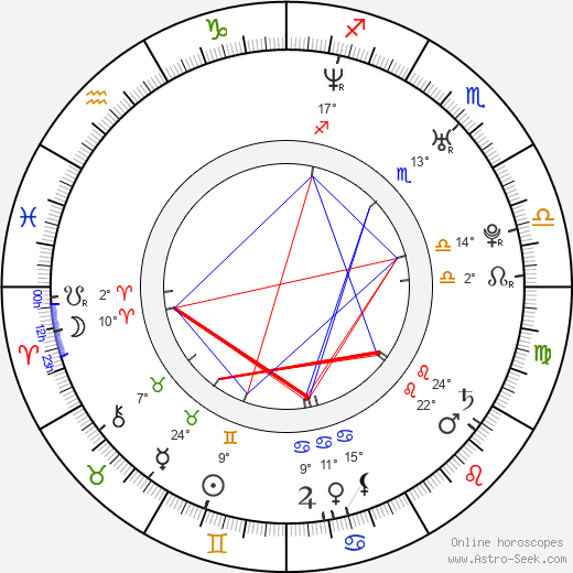 Noah Buschel birth chart, biography, wikipedia 2018, 2019