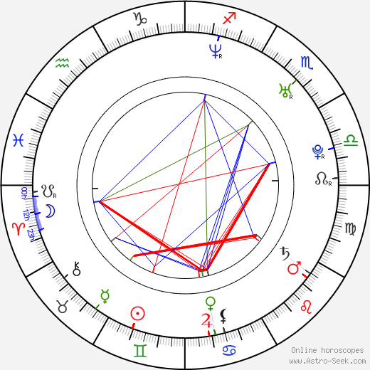 Noah Buschel astro natal birth chart, Noah Buschel horoscope, astrology
