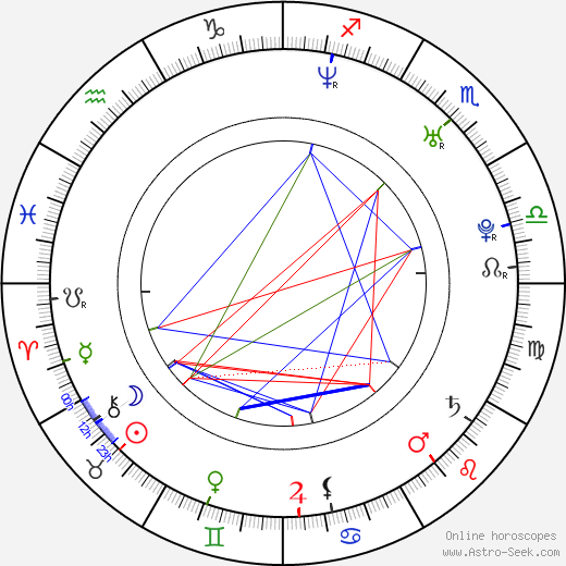 Nuno Lopes день рождения гороскоп, Nuno Lopes Натальная карта онлайн