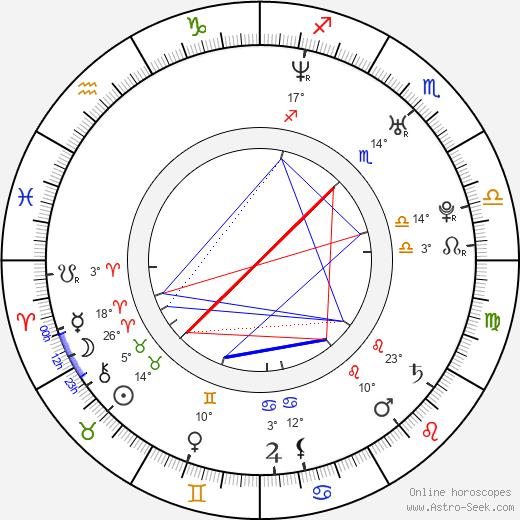 Santiago Cabrera birth chart, biography, wikipedia 2019, 2020