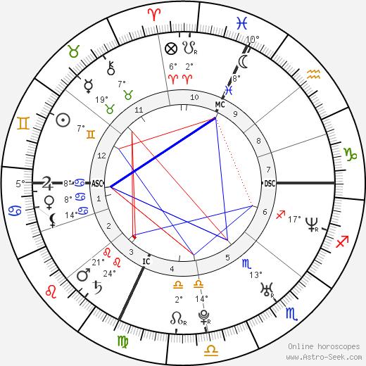 Sébastien Grosjean tema natale, biography, Biografia da Wikipedia 2020, 2021