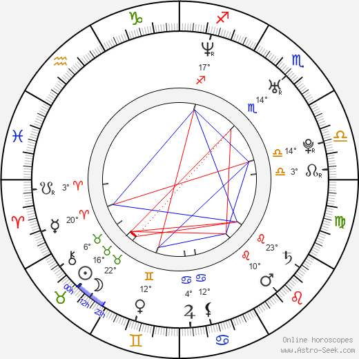 Shawn Marion birth chart, biography, wikipedia 2020, 2021