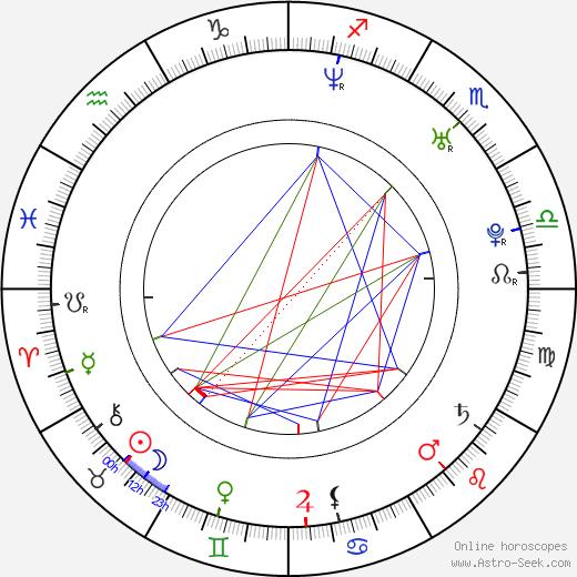 Shawn Marion birth chart, Shawn Marion astro natal horoscope, astrology