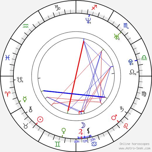 Warren Brown birth chart, Warren Brown astro natal horoscope, astrology
