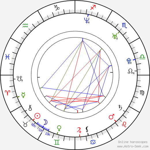 Xiao Ran Li tema natale, oroscopo, Xiao Ran Li oroscopi gratuiti, astrologia