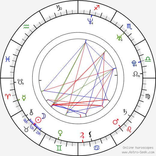 Zara Sheikh astro natal birth chart, Zara Sheikh horoscope, astrology