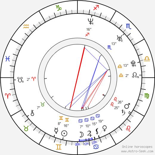 Bill Hader birth chart, biography, wikipedia 2020, 2021
