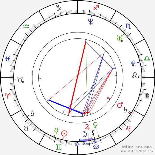 Bill Hader birth chart, Bill Hader astro natal horoscope, astrology