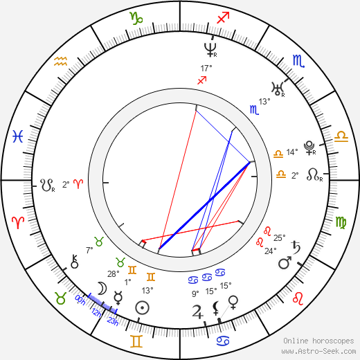 Bruno Oro birth chart, biography, wikipedia 2019, 2020