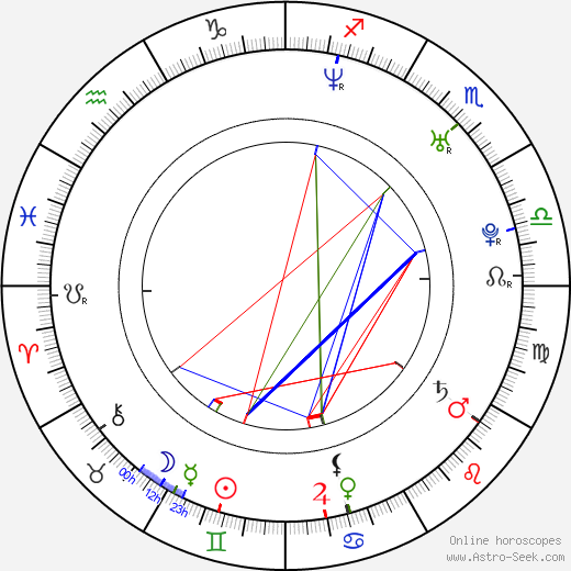 Bruno Oro astro natal birth chart, Bruno Oro horoscope, astrology