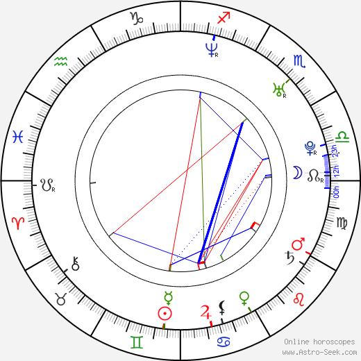 Dave Rude tema natale, oroscopo, Dave Rude oroscopi gratuiti, astrologia
