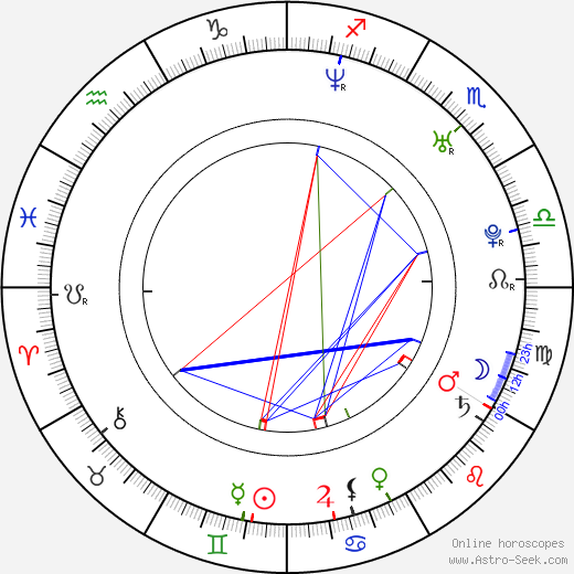 DJ Qualls astro natal birth chart, DJ Qualls horoscope, astrology