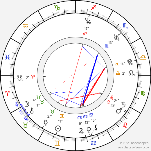 Dominic Cooper birth chart, biography, wikipedia 2020, 2021