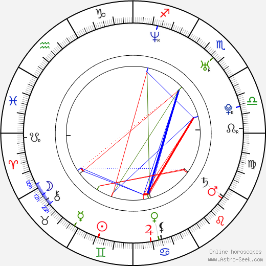 Dominic Cooper astro natal birth chart, Dominic Cooper horoscope, astrology