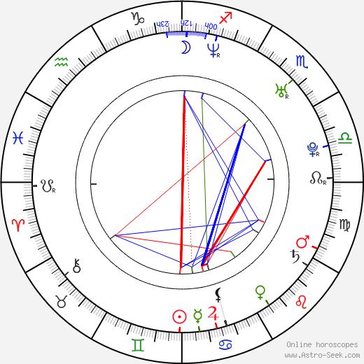Elliott Yamin день рождения гороскоп, Elliott Yamin Натальная карта онлайн