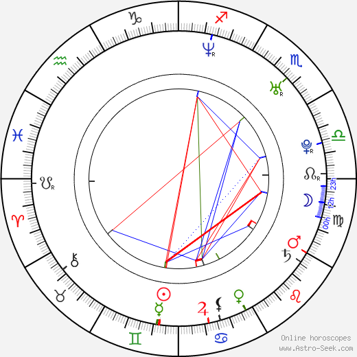 Итан Эмбри Ethan Embry день рождения гороскоп, Ethan Embry Натальная карта онлайн