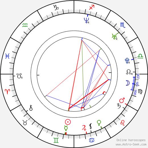 Ethan Embry tema natale, oroscopo, Ethan Embry oroscopi gratuiti, astrologia