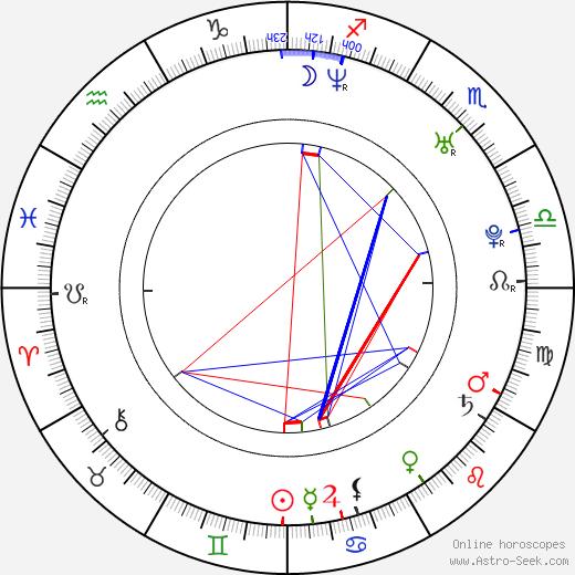 Фрэнк Лэмпард Frank Lampard день рождения гороскоп, Frank Lampard Натальная карта онлайн