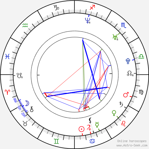 Giedrius Kiela birth chart, Giedrius Kiela astro natal horoscope, astrology